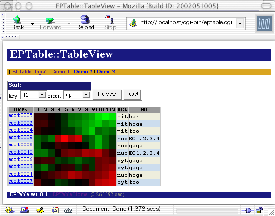 EPTable::Table
